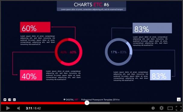 digital art creative powerpoint template by vigitalart