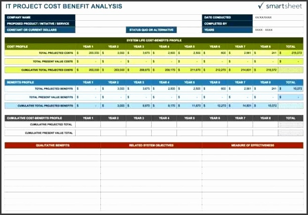 Full Size of Spreadsheet Templates manufacturing Cost Analysis Template Free Cost Benefit Analysis How
