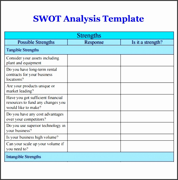 SWOT Analysis Template Free of Cost