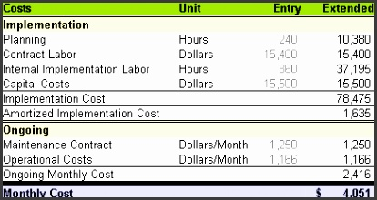You ll notice that sections under costs ask project managers to input all implementation costs
