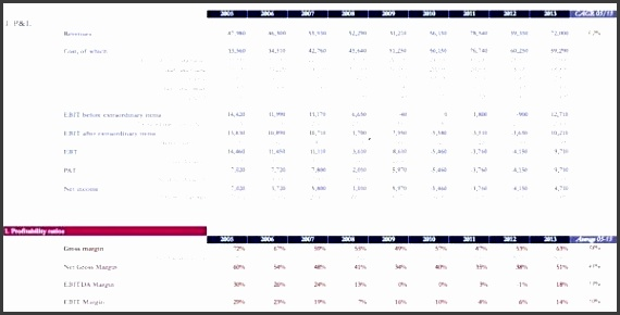 excel job free excel cost analysis template free cost benefit analysis template excel costing template excel