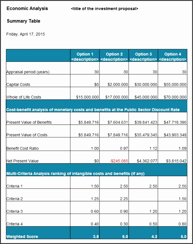 Cost Benefit Analysis Template 11 Free Word Excel Pdf Cost Benefit Analysis Template Excel