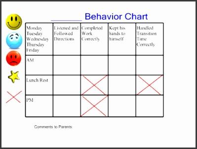 Individual Behavior Chart Individual Behavior Chart