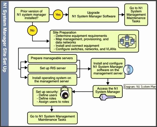 9 data management plan template sampletemplatess for Data management strategy template