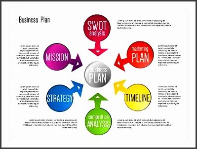 powerpoint business plan template best 25 business plan free