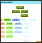 organizational chart template free free organizational charts templates org chart template