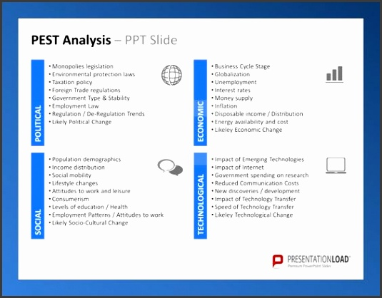 PEST Analysis PowerPoint Template This PPt Slide shows the four factors of PEST Analysis presentationload pe…