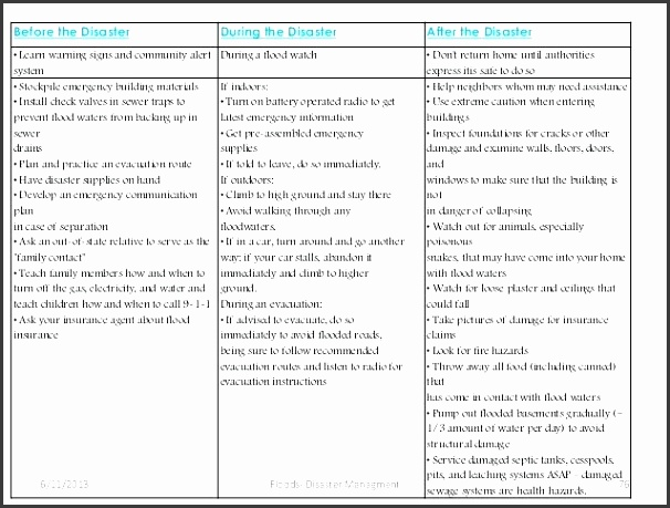 emergency action plan example emergency action plan template red mountain high school emergency action plan