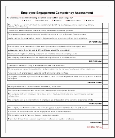 Employee petency Assessment Template
