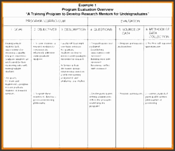 evaluation plan sample proposal Evaluation 1 plete
