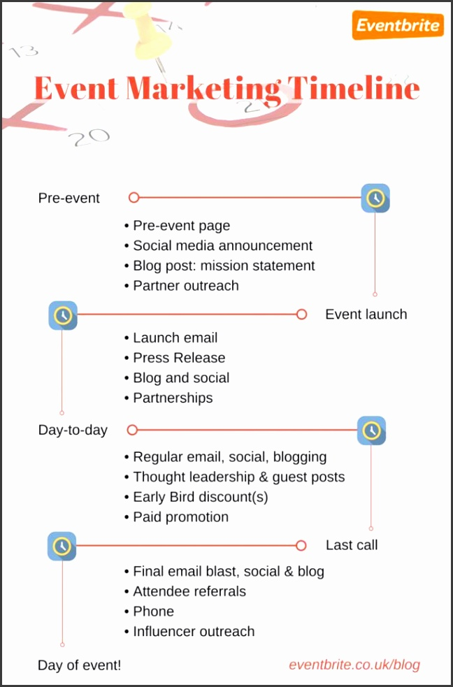 Ablaufplan für Planung eines Events Event Marketing Timeline EventProfs