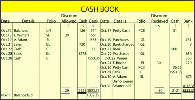 Bank Cash Book Template Excel Format Free bank Petty Cashbook