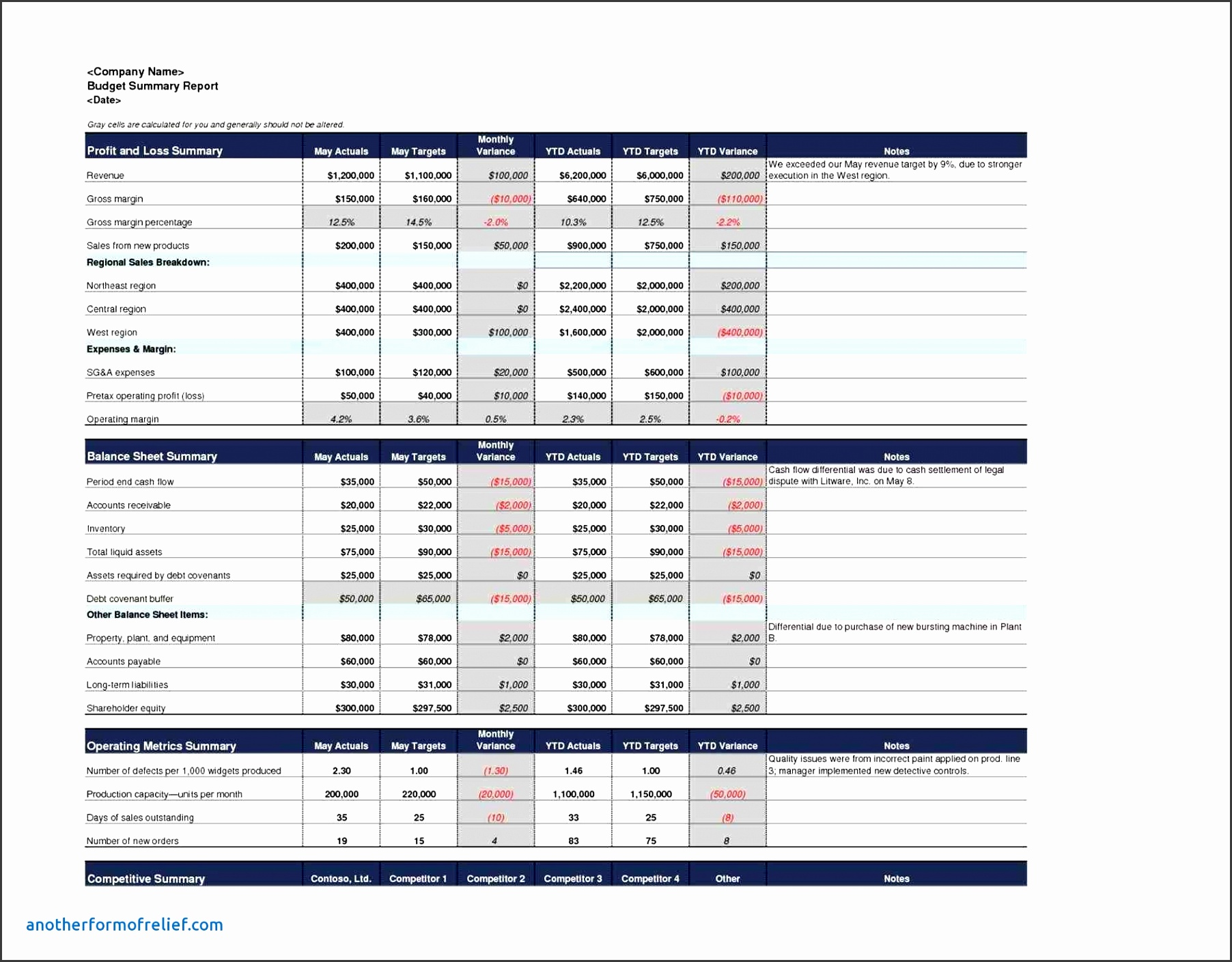 Per Diem Expense Report Template Awesome Ideas Collection 7 Travel Expense Certificate Excellence