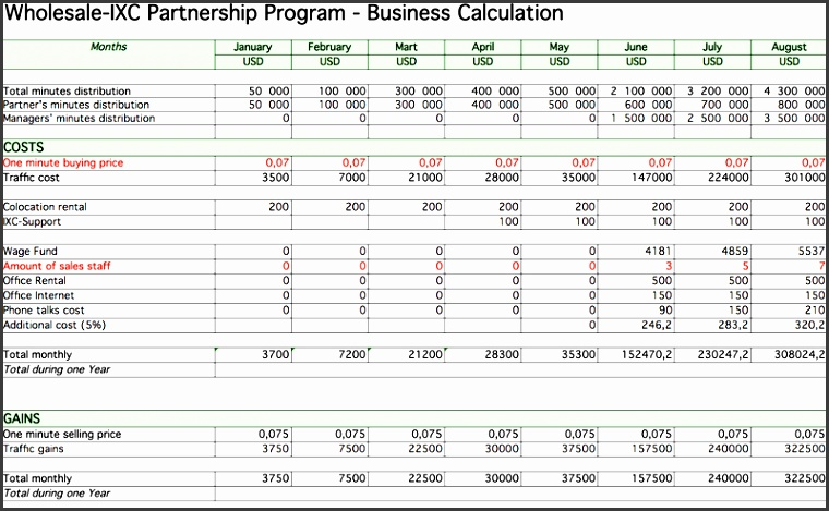 financial business plan template excel fresh