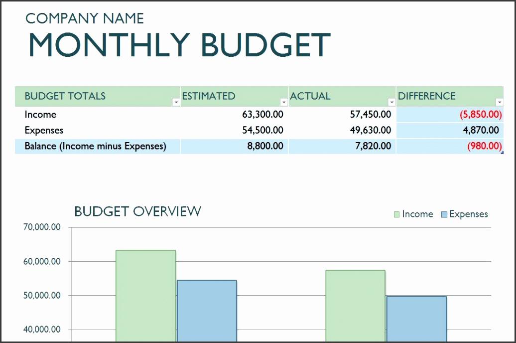 Financial Planning Spreadsheet Free