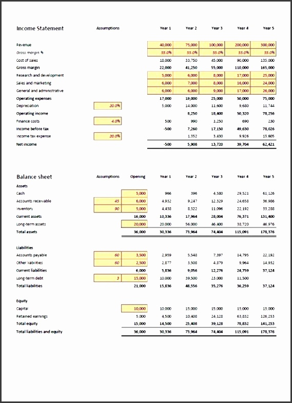 financial projections template v 1 35 01