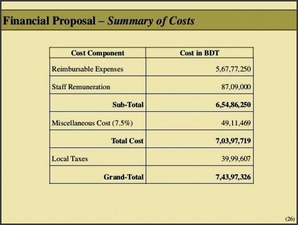 technical and financial proposal sample financial proposal technical financial proposal template