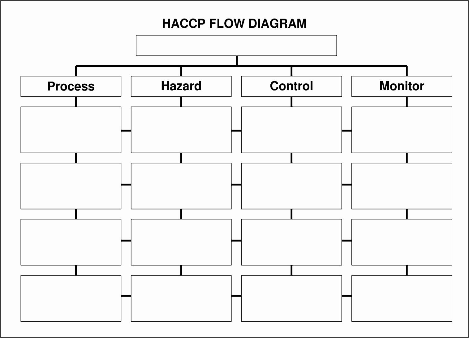 12 excel process flow chart template exceltemplates exceltemplates excel process flow chart template hjonk luxury flow