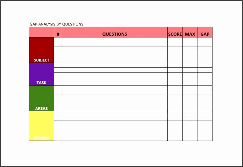 40 Gap Analysis Templates & Exmaples word Excel Pdf