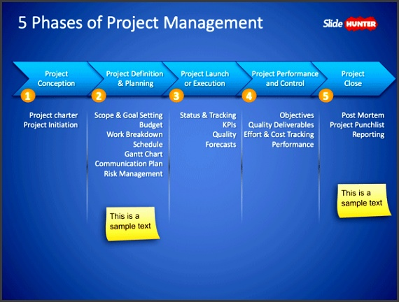 5 Phases of Project Management PowerPoint Slide