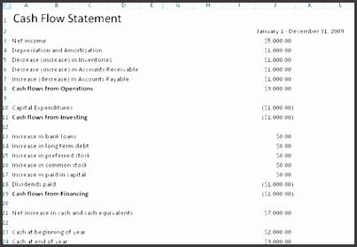 Cash Flow Statements Spreadsheet templates