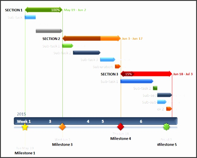 gantt chart project template