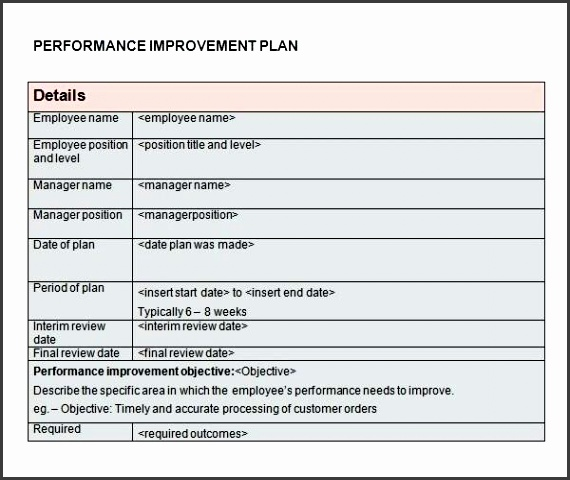 performance plan template performance improvement plan template performance improvement