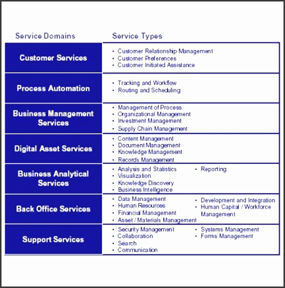 Internal Audit Project Report