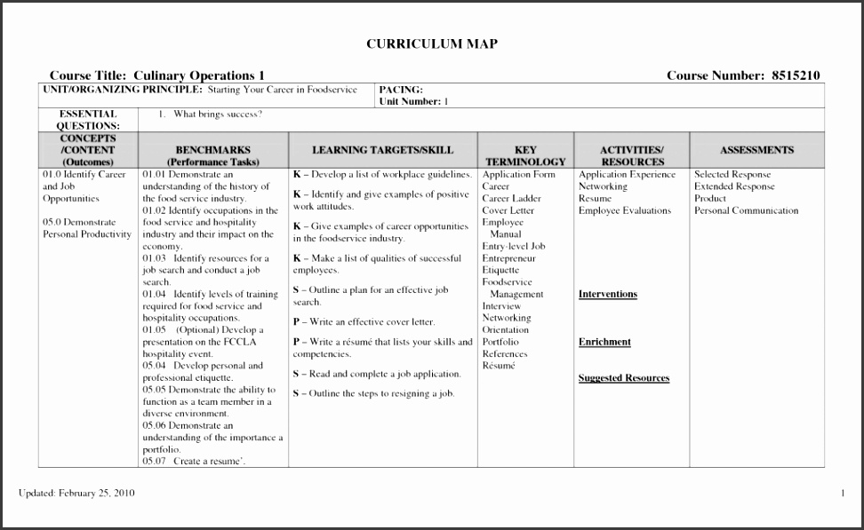 Network Installation Proposal Template Sample It Service Invoice Formats Freelance Proposals