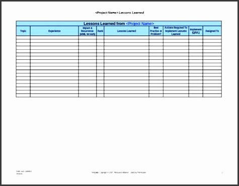 Project Lessons Learned Template