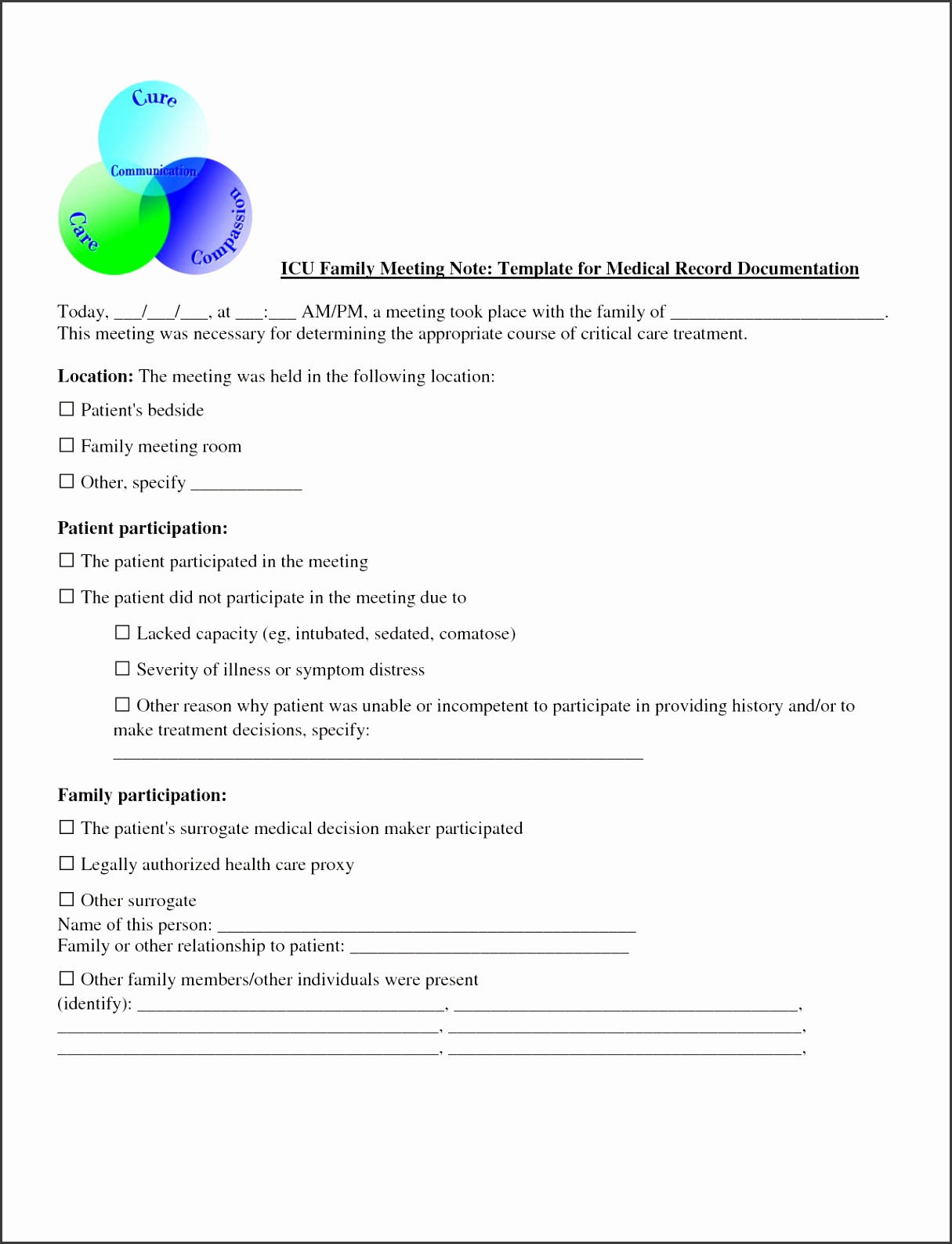 ICU Family Meeting Note Template for Medical Record Documentation