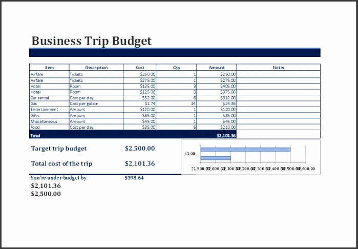 business trip bud template at xltemplatesorg Microsoft attendees list template