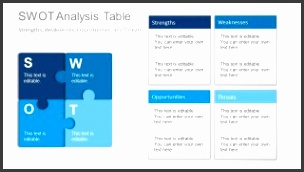 SWOT Analysis PowerPoint Template is a presentation template for Microsoft PowerPoint that you can use to make a presentation with a SWOT Analysis