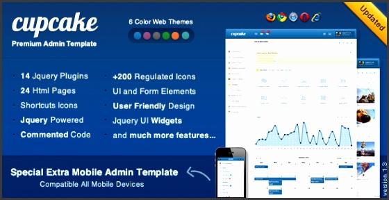 Cupcake Premium Admin Template Mobile Theme by egemem