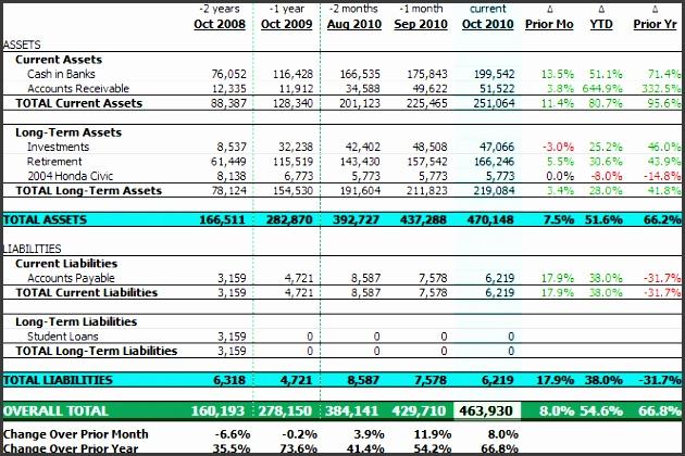 personal balance sheet october 2010 463930 8 0