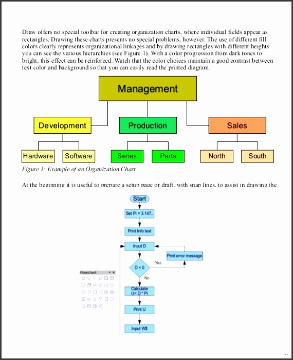 Organizational Flow Chart Template Quintessence Organizational Flow Chart Template Depiction Marvelous Flowchart