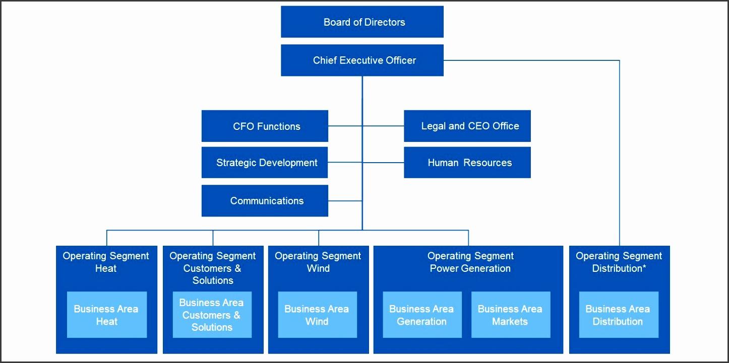 Enlarged organisation chart