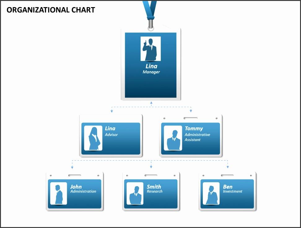 Free Templates Basic Organization Chart