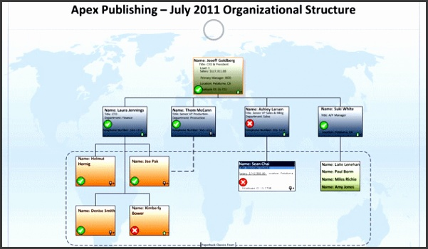 Visio Org Chart Software