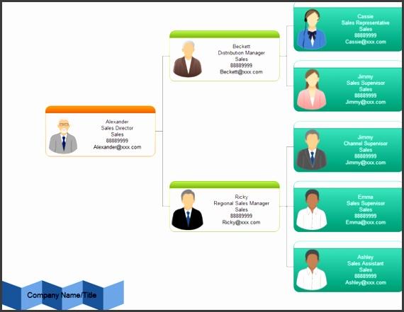 managementorgchart