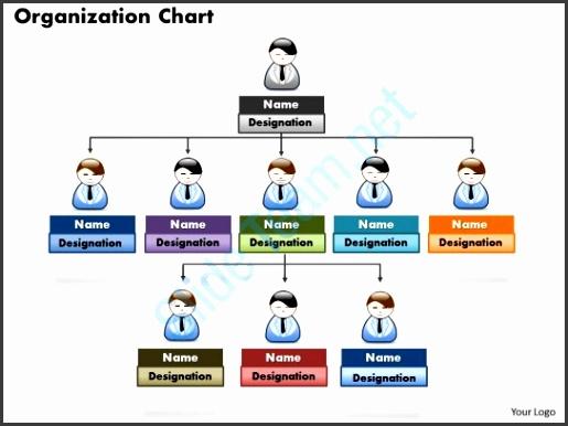 Organization Chart Powerpoint Presentation Slide Template Presentation PowerPoint Templates PPT Slide Templates