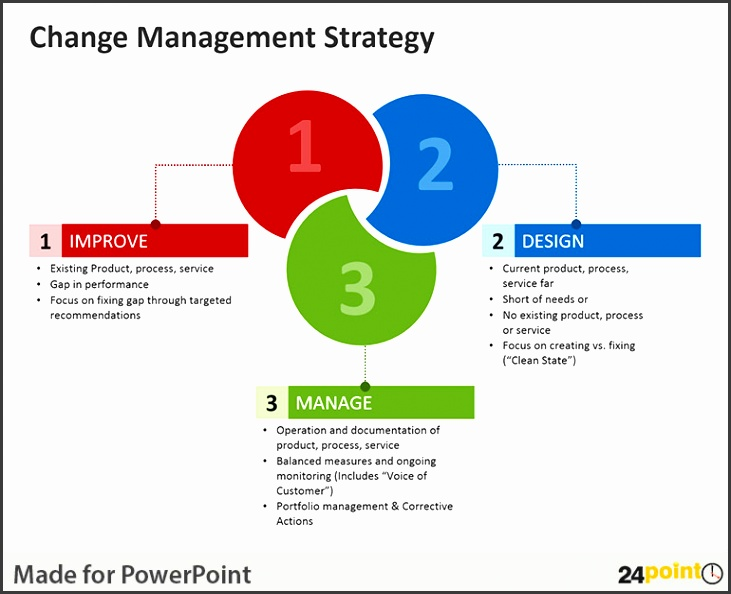 Nice change management plan template images change for Change management communication template