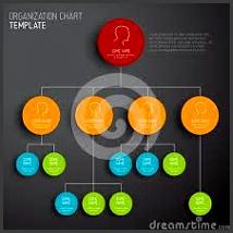 """Résultat de recherche d images pour """"graphic organizational chart"""" …"""