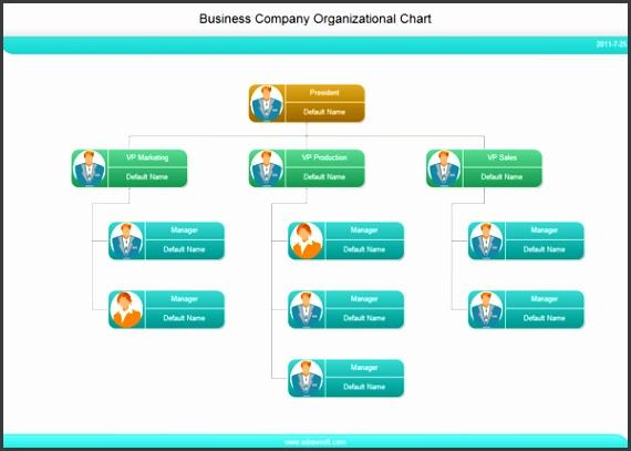 Business Org Chart Full