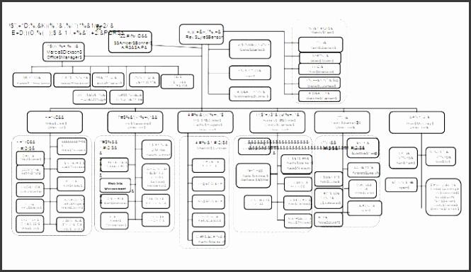 Non Profit Organization Chart Templates