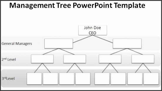 business tree template management tree powerpoint template