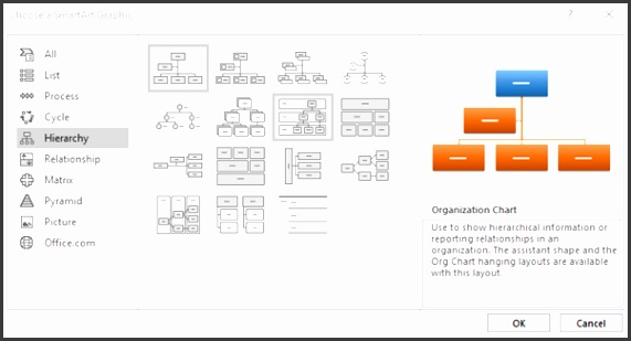 Create an organization chart