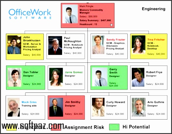 Download OrgChart Professional setup at breakneck speeds with resume support Direct links No