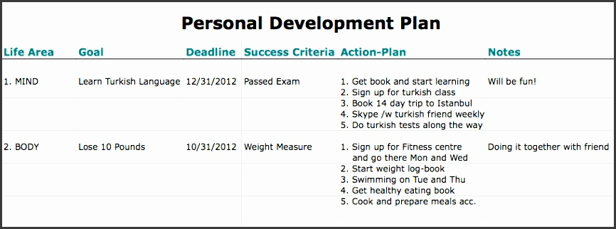 personal development plan template 33
