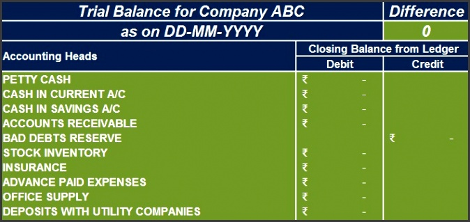 Download Trial Balance Excel Template
